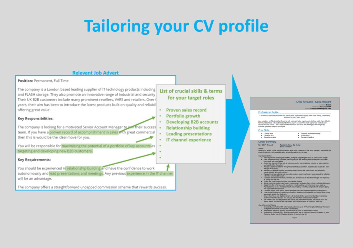 Tailoring CV profile