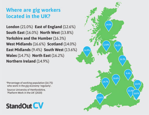 Gig workers location UK