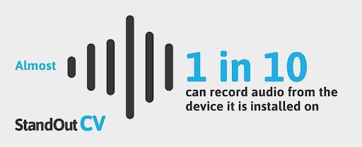 Employee audio recording