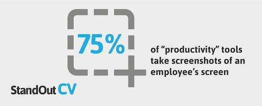 Employee monitoring screenshots