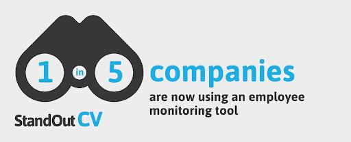 Employee monitoring tool usage