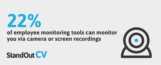 Screen or camera recordings