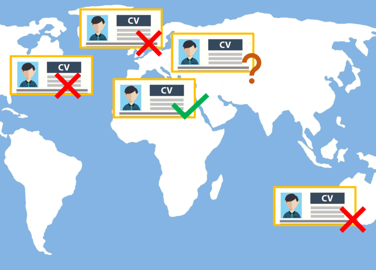 CV photo countries